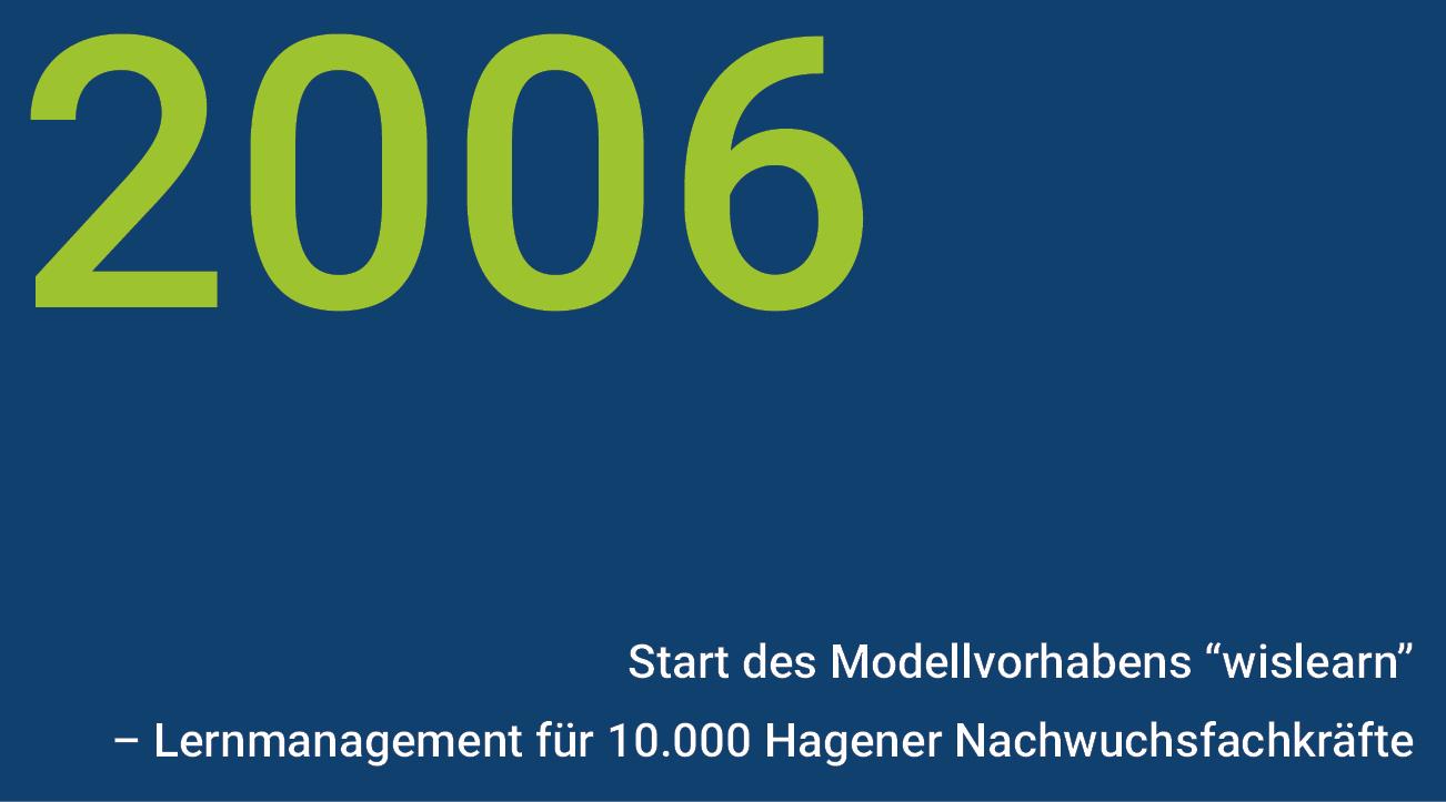 Meilensteine - wisnet 2006