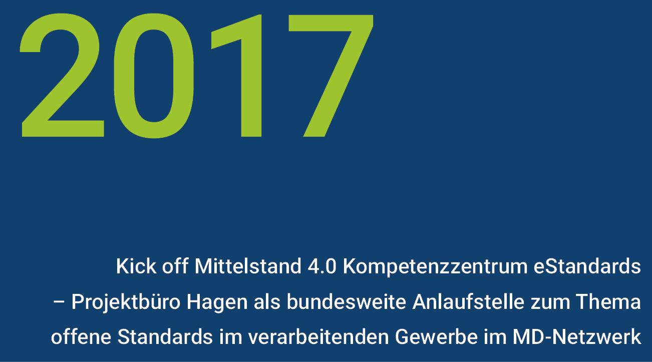 Meilensteine - wisnet 2017